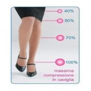 Medicīniskās elastīgās kompresijas zeķes mm Hg 19-22